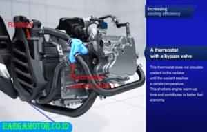 nmax-radiator-system-cooler-copy